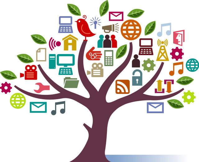 social media strategy per il turismo