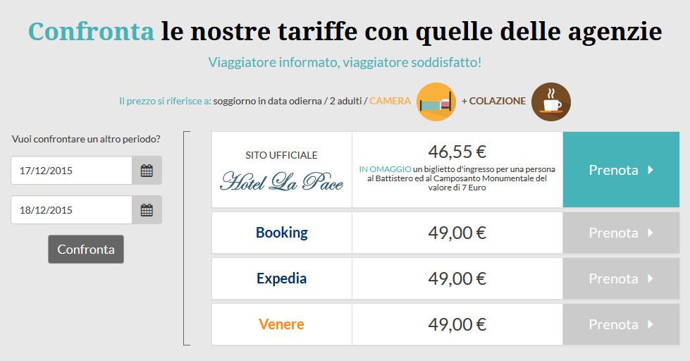 comparatore prezzi hotel